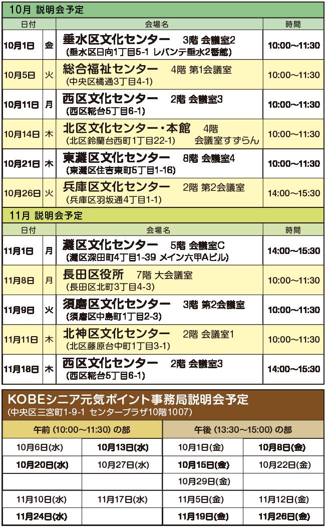 kobepoint-news-210816_02-1.png