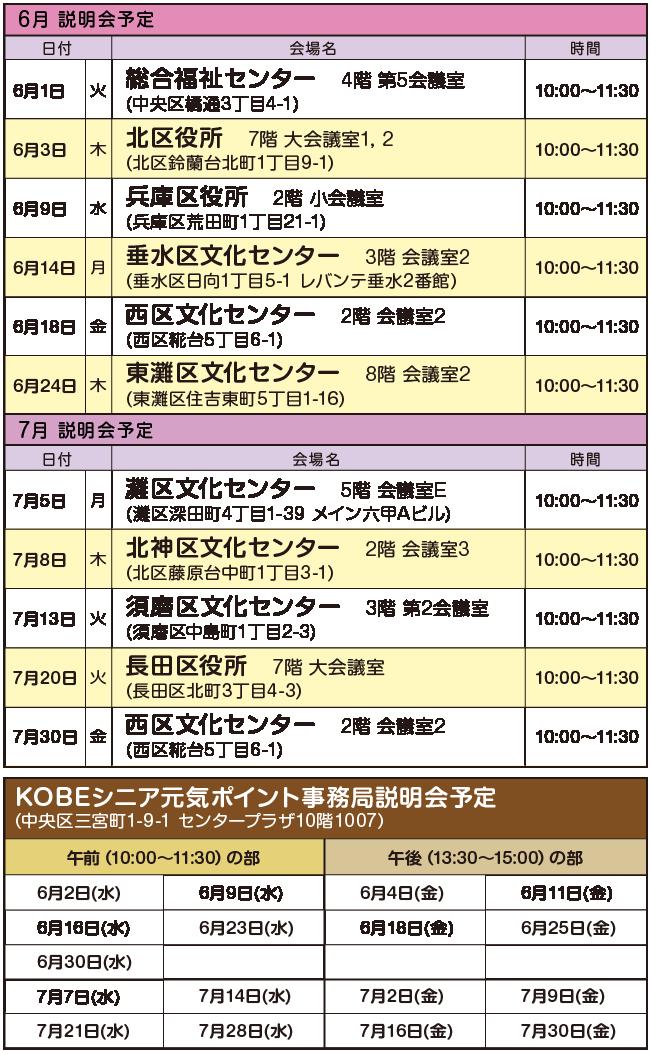 kobepoint-news-0423_02-1.png