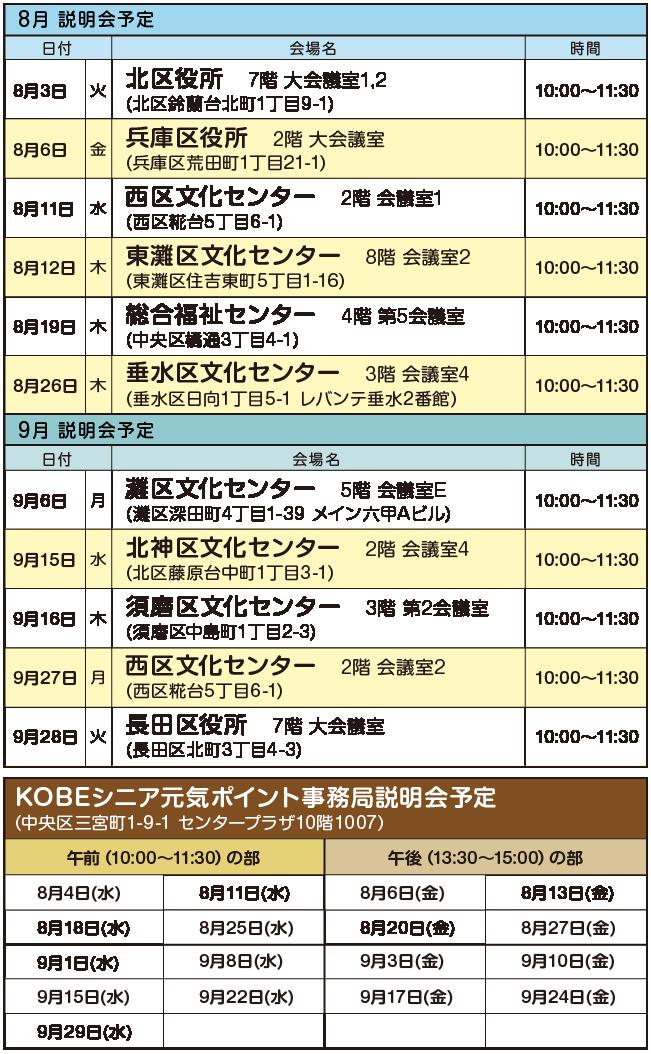 kobepoint-news-210809_02-1.png